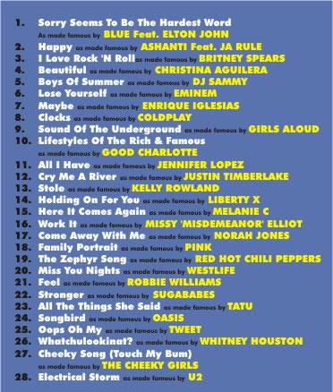Huge Karaoke Hits vol. 7